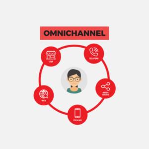 Omnichannel: entregando a melhor experiência para o cliente.